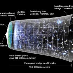 Die schematische Entstehung und Entwicklung des Universums (Bild: NASA)