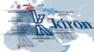Kiron University
