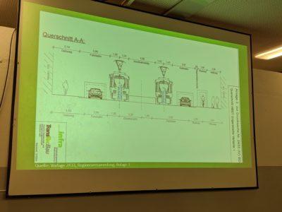 Infra Plan für die Ungerstraße